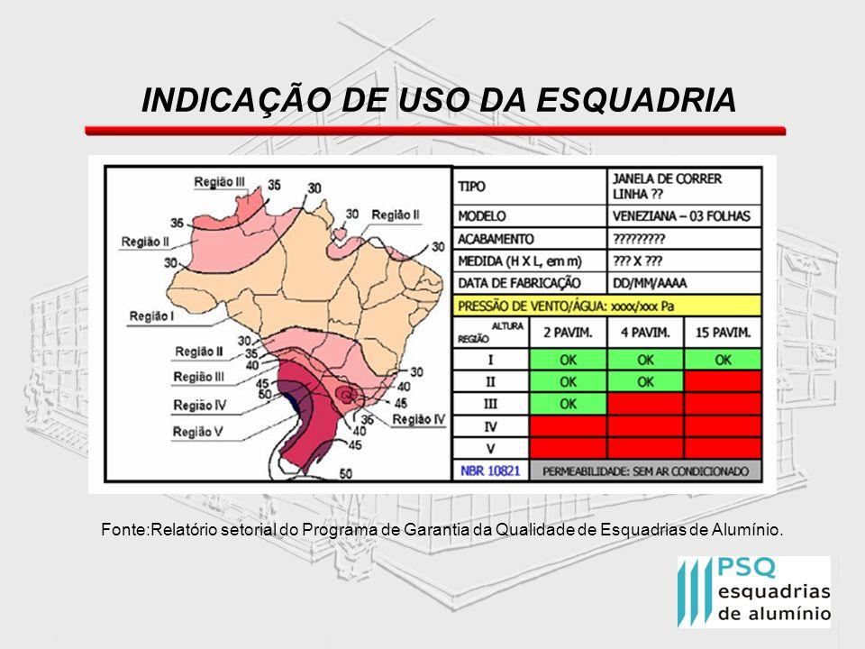 Fonte:Relatório setorial do Programa de Garantia da Qualidade de Esquadrias de Alumínio. INDICAÇÃO DE USO DA ESQUADRIA