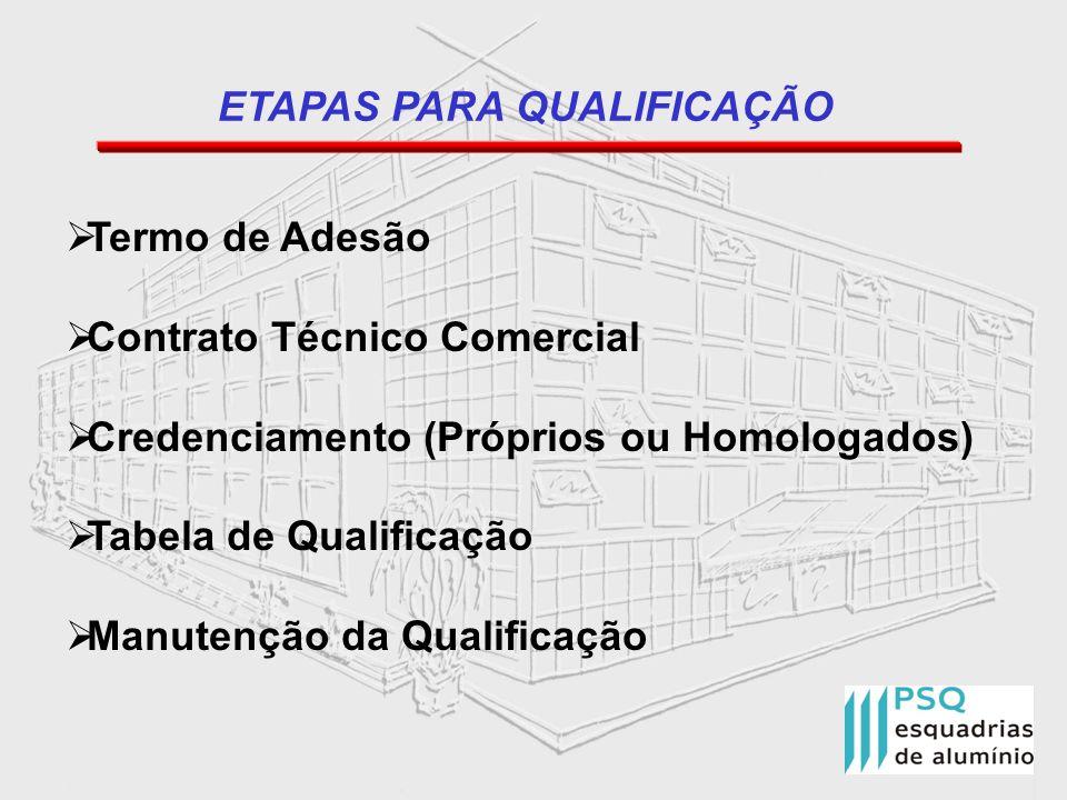 ETAPAS PARA QUALIFICAÇÃO Termo de Adesão Contrato Técnico Comercial Credenciamento (Próprios ou Homologados) Tabela de Qualificação Manutenção da Qual
