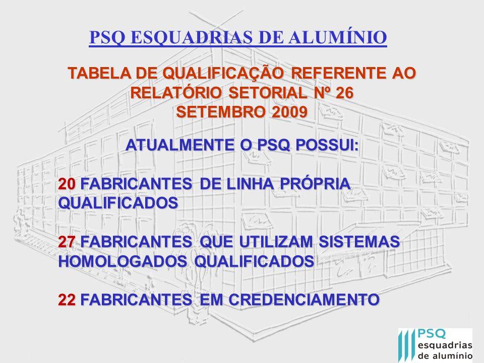 PSQ ESQUADRIAS DE ALUMÍNIO TABELA DE QUALIFICAÇÃO REFERENTE AO RELATÓRIO SETORIAL Nº 26 SETEMBRO 2009 ATUALMENTE O PSQ POSSUI: 20 FABRICANTES DE LINHA