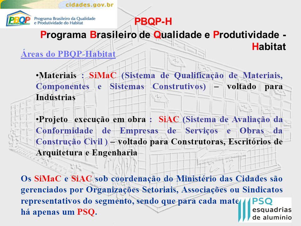 PBQP-H Programa Brasileiro de Qualidade e Produtividade - Habitat Áreas do PBQP-Habitat Materiais : SiMaC (Sistema de Qualificação de Materiais, Compo