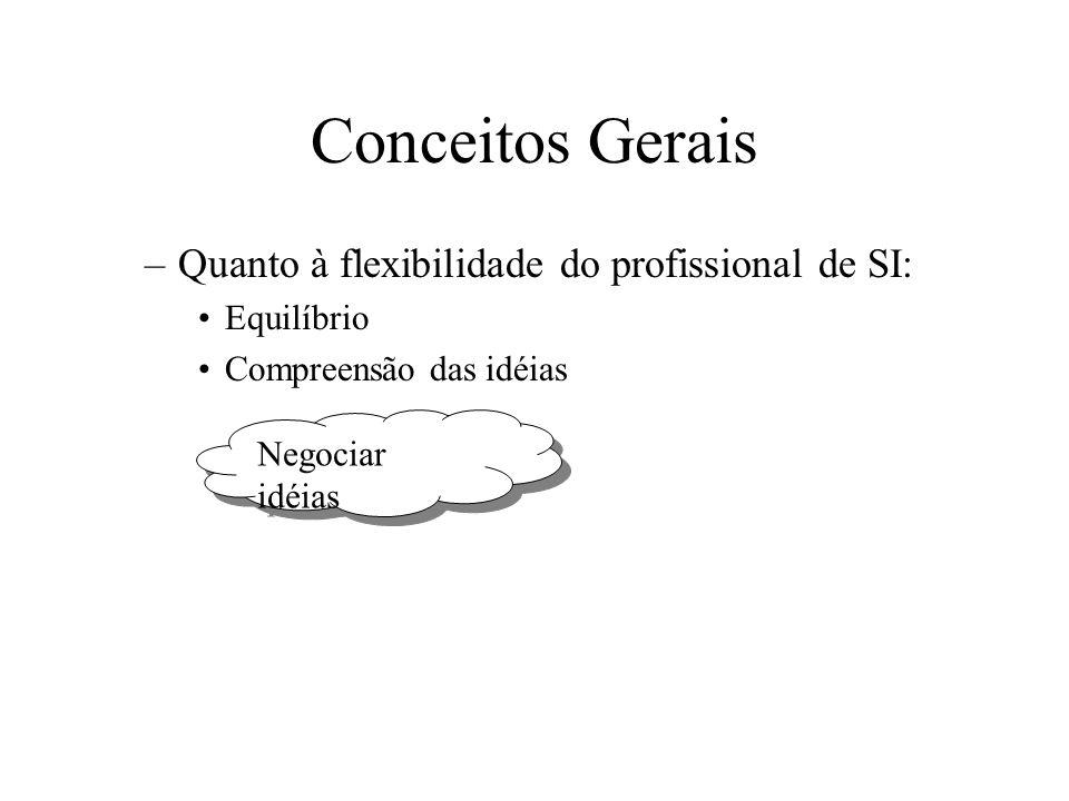 –Quanto à flexibilidade do profissional de SI: Equilíbrio Compreensão das idéias Conceitos Gerais Negociar idéias