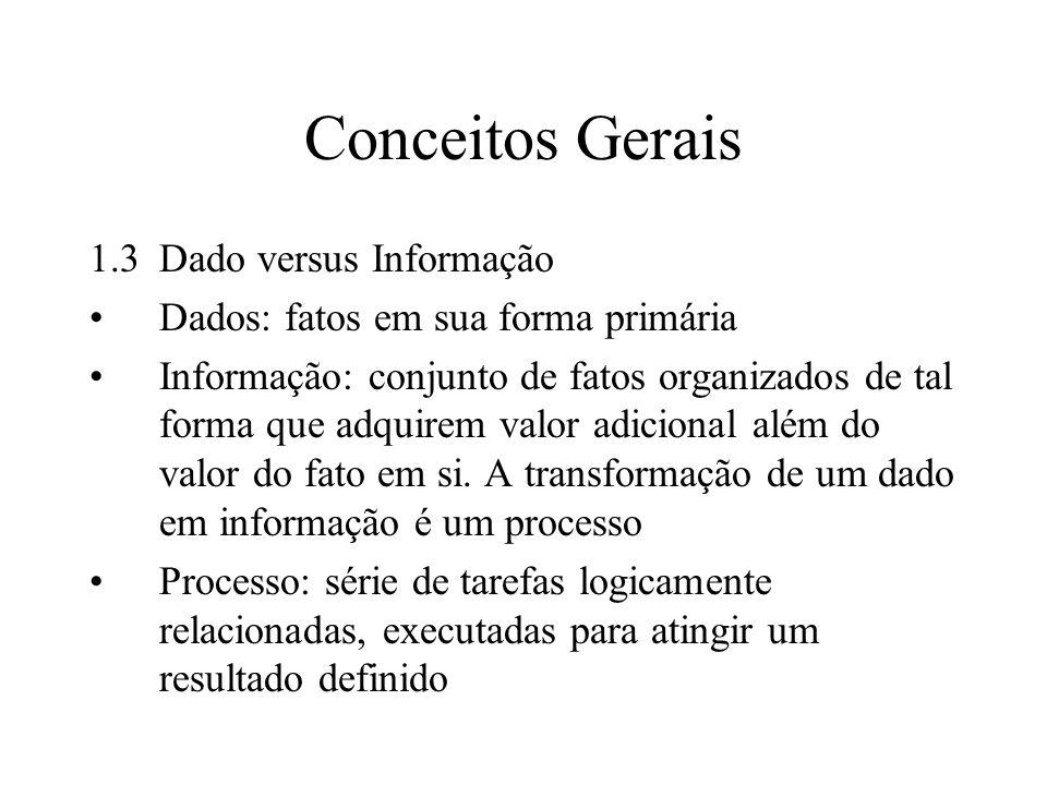Conceitos Gerais 1.3Dado versus Informação Dados: fatos em sua forma primária Informação: conjunto de fatos organizados de tal forma que adquirem valor adicional além do valor do fato em si.