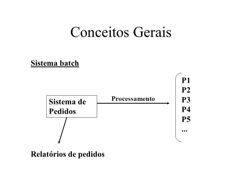 Sistema de Pedidos Relatórios de pedidos Processamento P1 P2 P3 P4 P5... Sistema batch