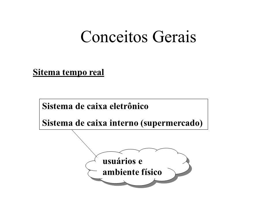 Conceitos Gerais Sistema de caixa eletrônico Sistema de caixa interno (supermercado) usuários e ambiente físico Sitema tempo real