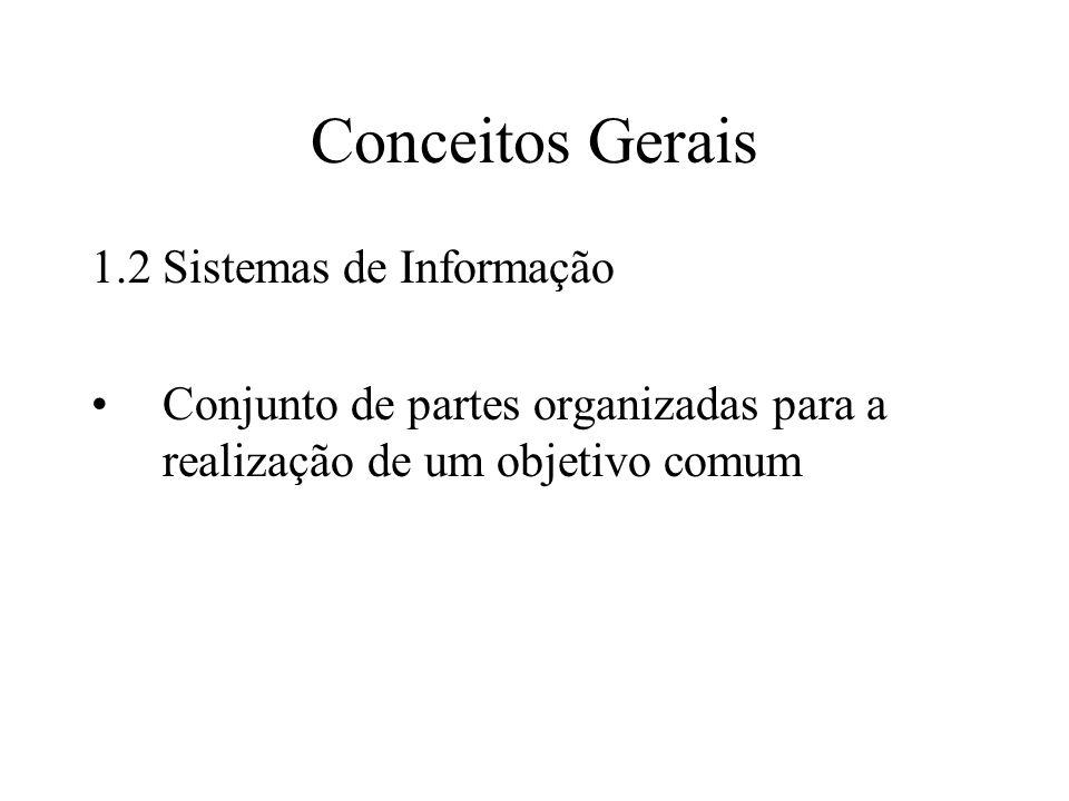 Conceitos Gerais 1.2Sistemas de Informação Conjunto de partes organizadas para a realização de um objetivo comum