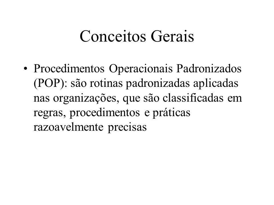 Procedimentos Operacionais Padronizados (POP): são rotinas padronizadas aplicadas nas organizações, que são classificadas em regras, procedimentos e práticas razoavelmente precisas Conceitos Gerais