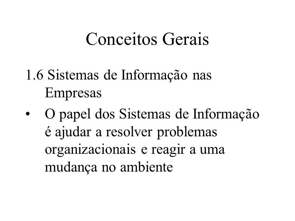 1.6 Sistemas de Informação nas Empresas O papel dos Sistemas de Informação é ajudar a resolver problemas organizacionais e reagir a uma mudança no ambiente Conceitos Gerais