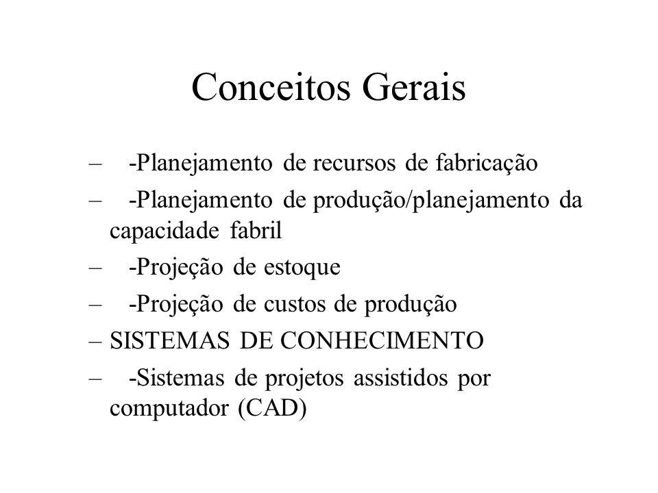 – -Planejamento de recursos de fabricação – -Planejamento de produção/planejamento da capacidade fabril – -Projeção de estoque – -Projeção de custos de produção –SISTEMAS DE CONHECIMENTO – -Sistemas de projetos assistidos por computador (CAD) Conceitos Gerais