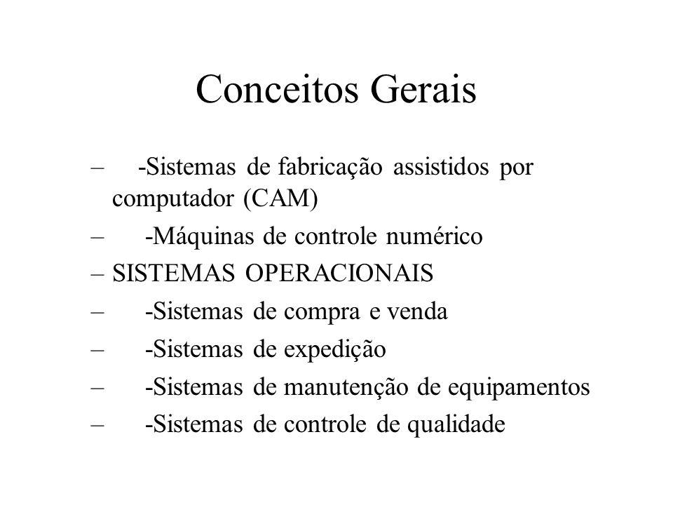– -Sistemas de fabricação assistidos por computador (CAM) – -Máquinas de controle numérico –SISTEMAS OPERACIONAIS – -Sistemas de compra e venda – -Sistemas de expedição – -Sistemas de manutenção de equipamentos – -Sistemas de controle de qualidade Conceitos Gerais