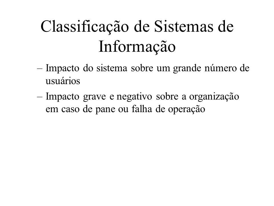 –Impacto do sistema sobre um grande número de usuários –Impacto grave e negativo sobre a organização em caso de pane ou falha de operação Classificação de Sistemas de Informação