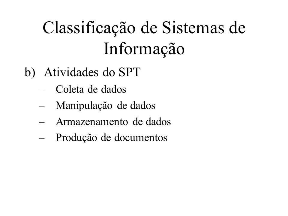 b)Atividades do SPT –Coleta de dados –Manipulação de dados –Armazenamento de dados –Produção de documentos Classificação de Sistemas de Informação