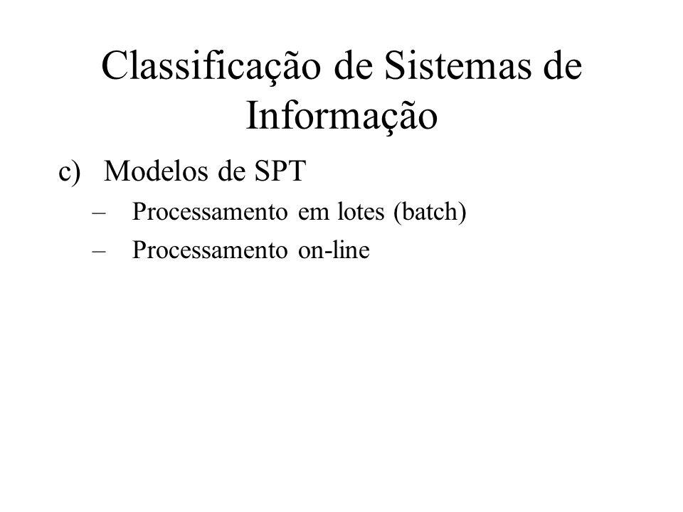 c)Modelos de SPT –Processamento em lotes (batch) –Processamento on-line Classificação de Sistemas de Informação