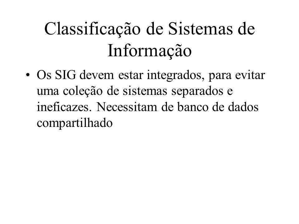 Os SIG devem estar integrados, para evitar uma coleção de sistemas separados e ineficazes.