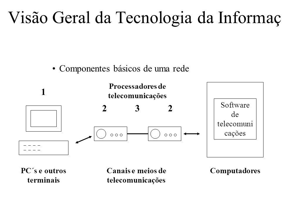 Componentes básicos de uma rede Visão Geral da Tecnologia da Informação Software de telecomuni cações PC´s e outros terminais ComputadoresCanais e meios de telecomunicações 1 232 Processadores de telecomunicações