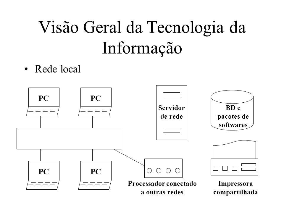 Rede local Visão Geral da Tecnologia da Informação PC Processador conectado a outras redes Servidor de rede BD e pacotes de softwares Impressora compartilhada