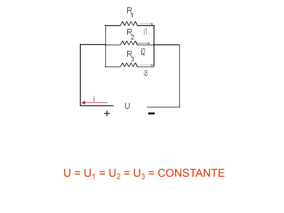 U = U 1 = U 2 = U 3 = CONSTANTE