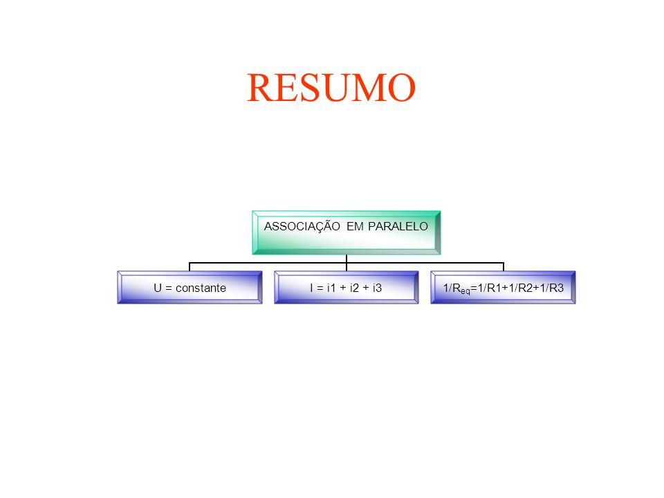RESUMO ASSOCIAÇÃO EM PARALELO U = constanteI = i1 + i2 + i31/Req=1/R1+1/R2+1/R3