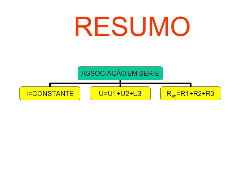 RESUMO ASSOCIAÇÃO EM SÉRIE I=CONSTANTEU=U1+U2+U3 Req=R1+R2+R 3