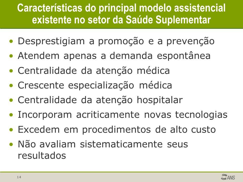 14 Desprestigiam a promoção e a prevenção Atendem apenas a demanda espontânea Centralidade da atenção médica Crescente especialização médica Centralid