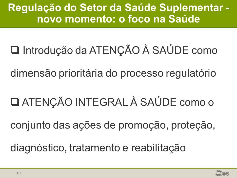 18 Regulação do Setor da Saúde Suplementar - novo momento: o foco na Saúde Introdução da ATENÇÃO À SAÚDE como dimensão prioritária do processo regulat