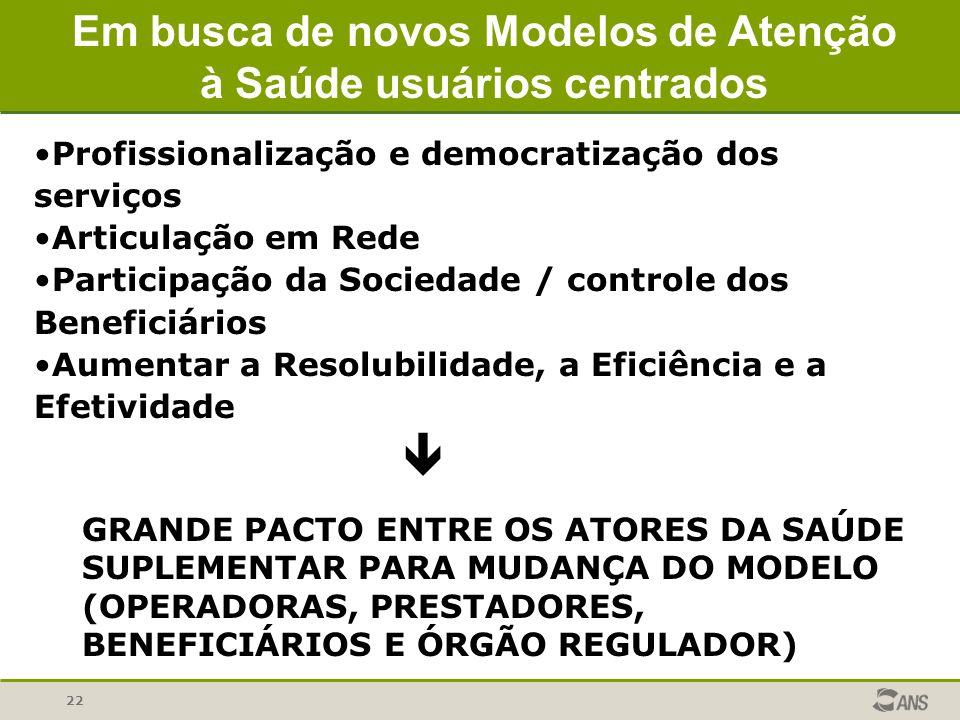 22 Profissionalização e democratização dos serviços Articulação em Rede Participação da Sociedade / controle dos Beneficiários Aumentar a Resolubilida