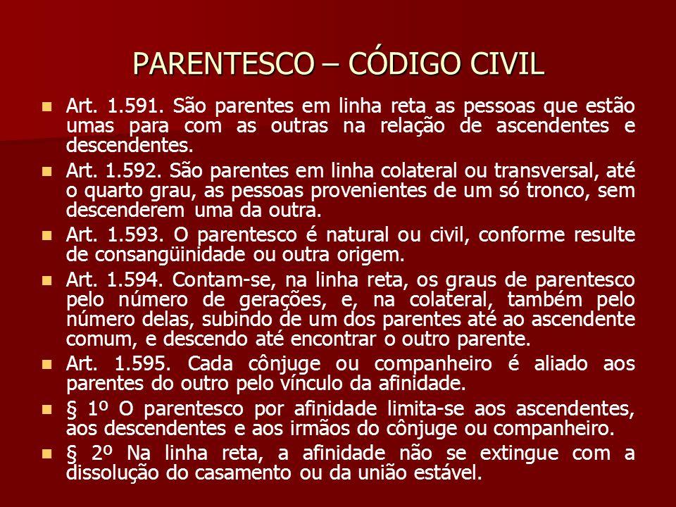 PARENTESCO – CÓDIGO CIVIL Art. 1.591. São parentes em linha reta as pessoas que estão umas para com as outras na relação de ascendentes e descendentes