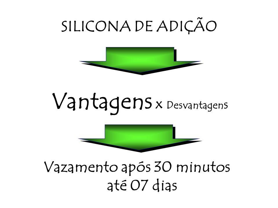 Vantagens x Desvantagen s Vazamento após 30 minutos até 07 dias SILICONA DE ADIÇÃO