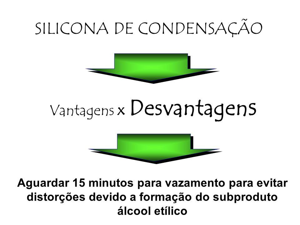Vantagens x Desvantagen s SILICONA DE CONDENSAÇÃO Aguardar 15 minutos para vazamento para evitar distorções devido a formação do subproduto álcool etí