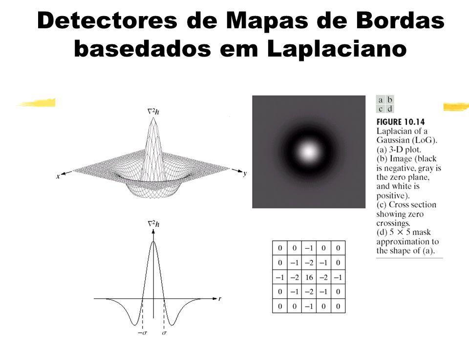 Detectores de Mapas de Bordas basedados em Laplaciano
