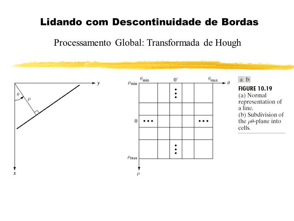 Lidando com Descontinuidade de Bordas Processamento Global: Transformada de Hough