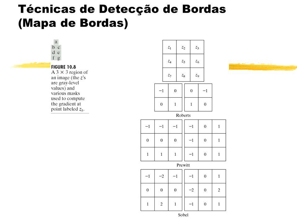 Técnicas de Detecção de Bordas (Mapa de Bordas)
