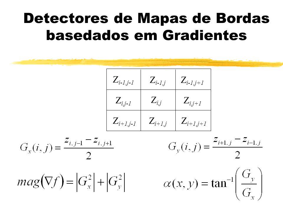Z i-1,j-1 Z i-1,j+1 Z i,j-1 Z i-1,j Z i+1,j-1 Z i,j Z i+1,j Z i,j+1 Z i+1,j+1 Detectores de Mapas de Bordas basedados em Gradientes