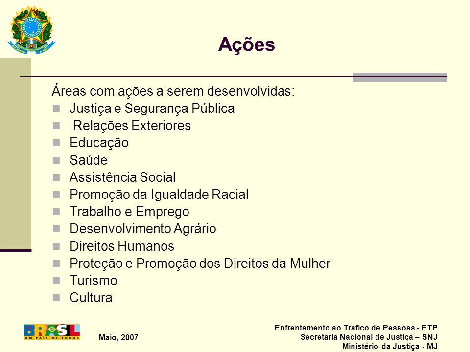 Maio, 2007 Enfrentamento ao Tráfico de Pessoas - ETP Secretaria Nacional de Justiça – SNJ Ministério da Justiça - MJ Ações Áreas com ações a serem des