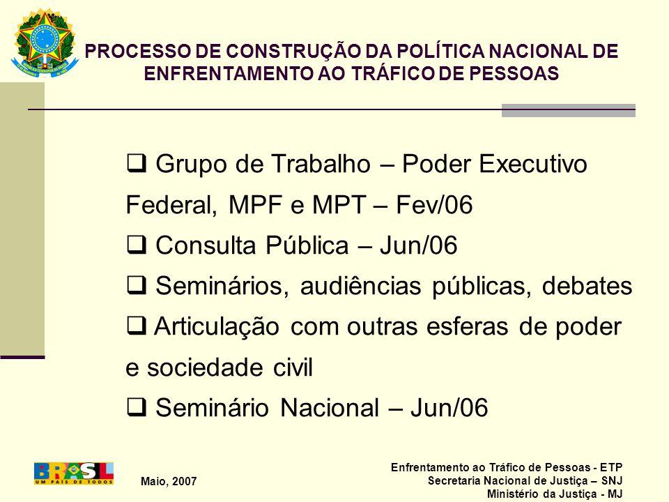 Maio, 2007 Enfrentamento ao Tráfico de Pessoas - ETP Secretaria Nacional de Justiça – SNJ Ministério da Justiça - MJ PROCESSO DE CONSTRUÇÃO DA POLÍTIC