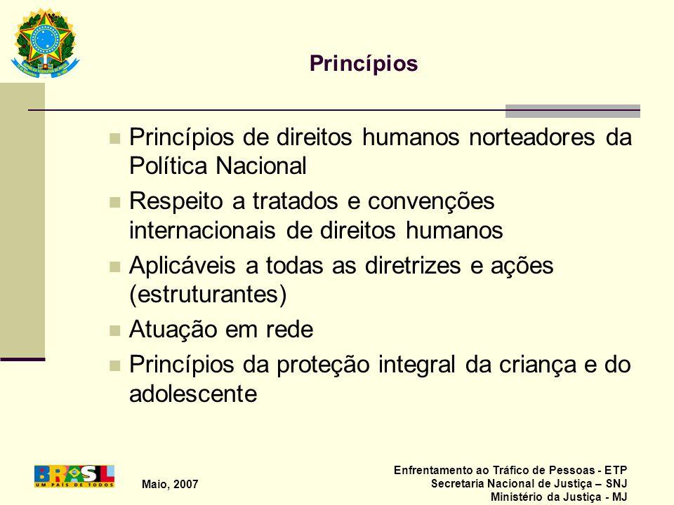 Maio, 2007 Enfrentamento ao Tráfico de Pessoas - ETP Secretaria Nacional de Justiça – SNJ Ministério da Justiça - MJ Princípios Princípios de direitos
