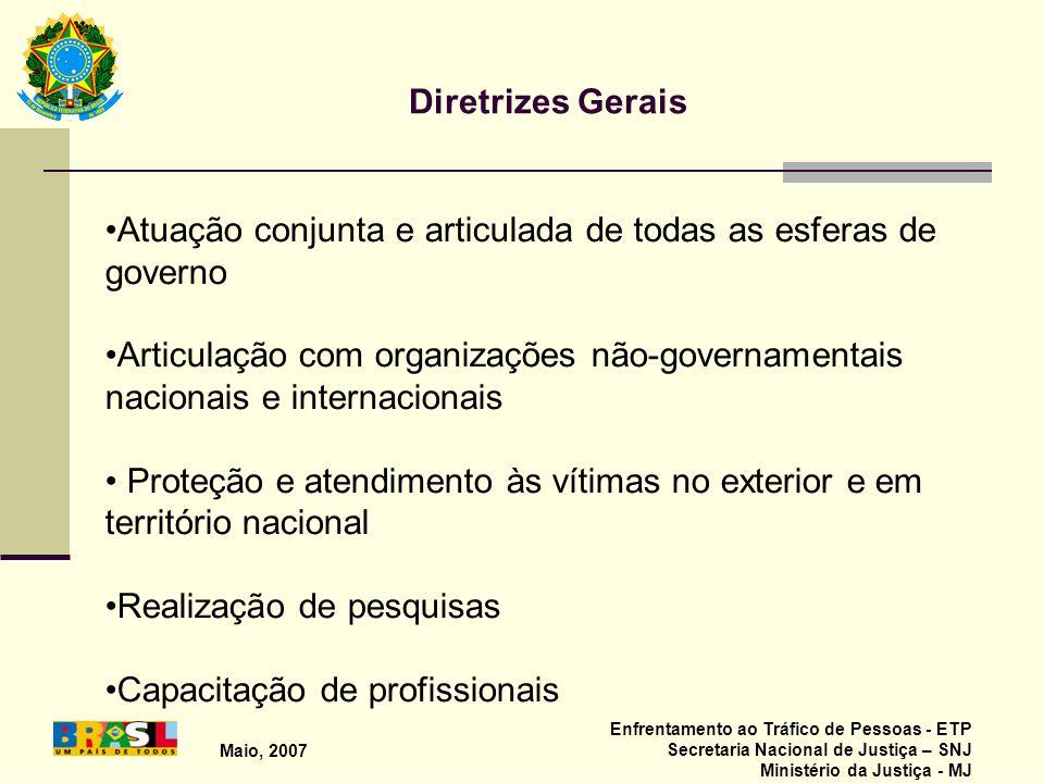 Maio, 2007 Enfrentamento ao Tráfico de Pessoas - ETP Secretaria Nacional de Justiça – SNJ Ministério da Justiça - MJ Diretrizes Gerais Atuação conjunt