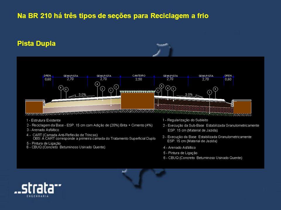 Na BR 210 há três tipos de seções para Reciclagem a frio Pista Dupla