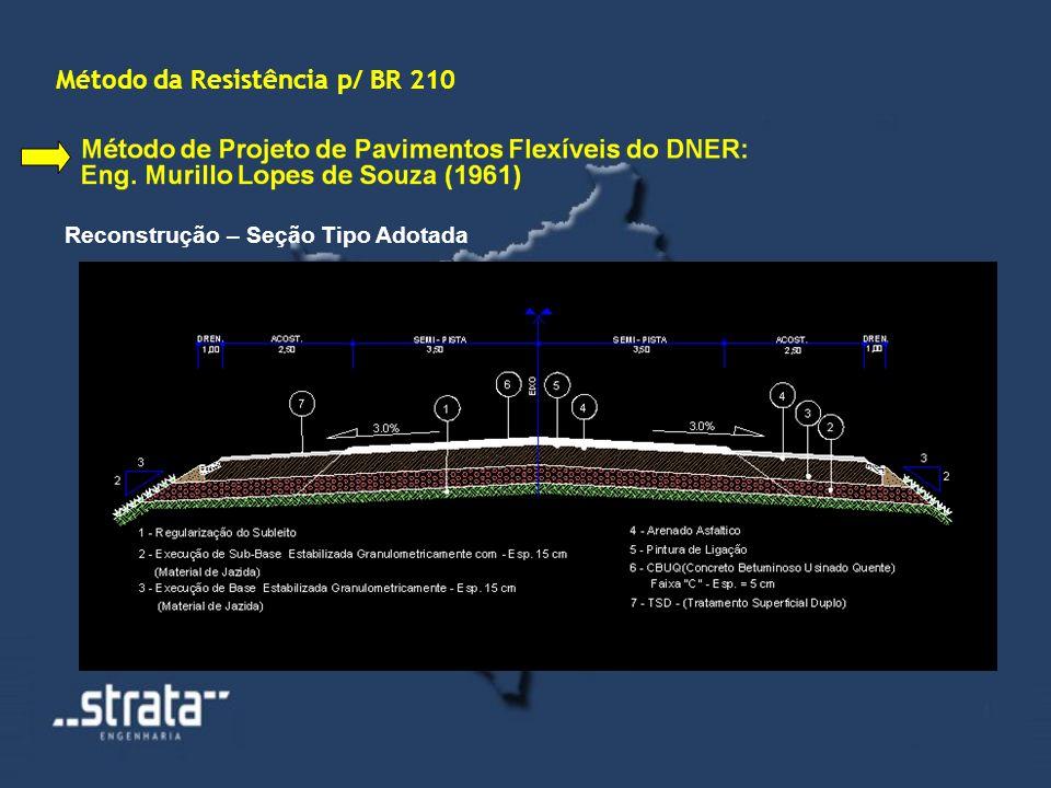 Método da Resistência p/ BR 210 Reconstrução – Seção Tipo Adotada