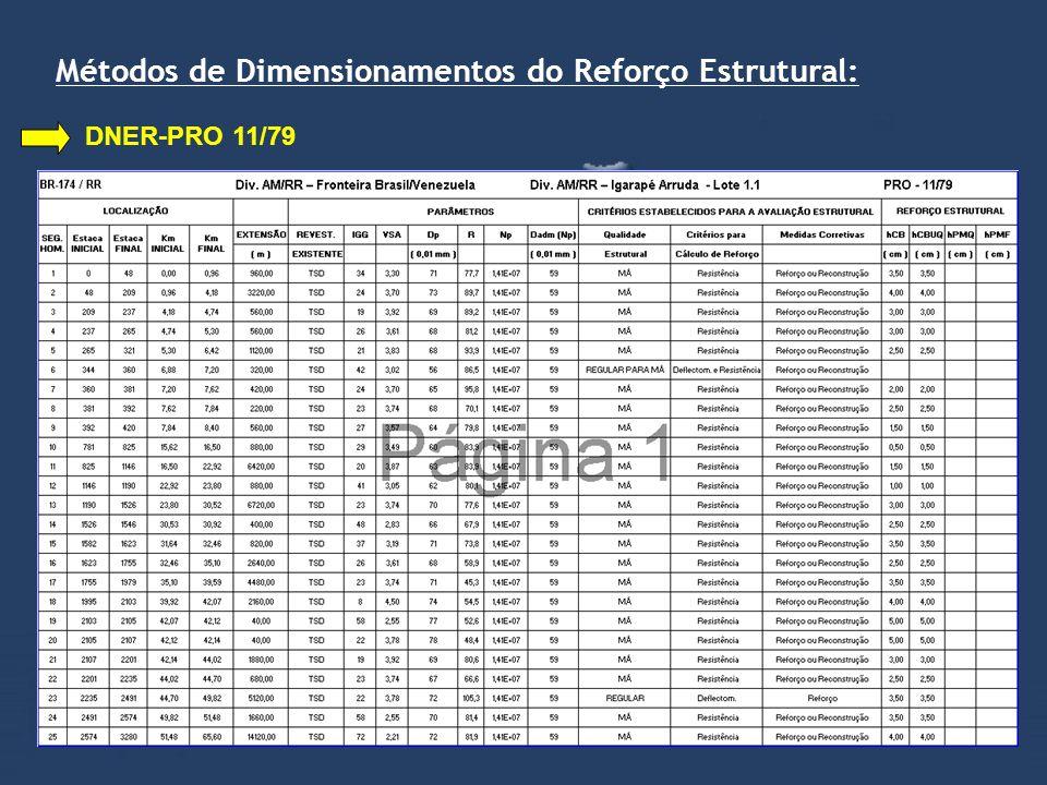 DNER-PRO 11/79 Métodos de Dimensionamentos do Reforço Estrutural: