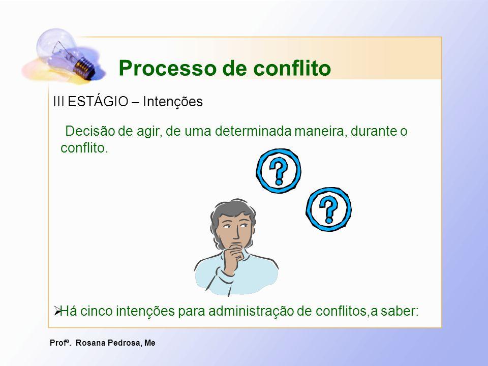 Profª. Rosana Pedrosa, Me Processo de conflito III ESTÁGIO – Intenções Há cinco intenções para administração de conflitos,a saber: Decisão de agir, de