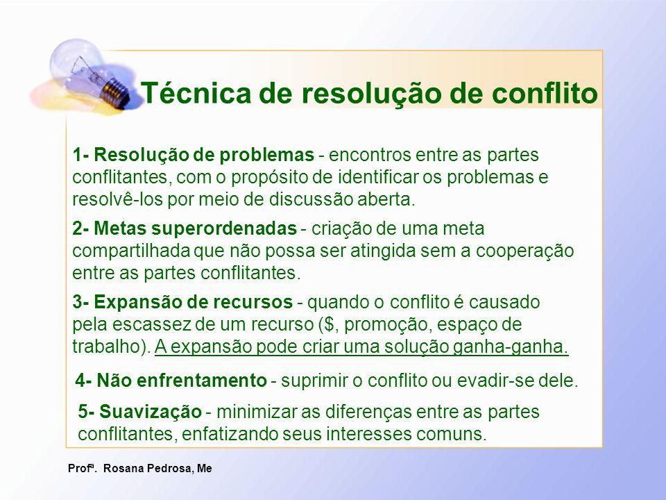 Profª. Rosana Pedrosa, Me 4- Não enfrentamento - suprimir o conflito ou evadir-se dele. Técnica de resolução de conflito 1- Resolução de problemas - e