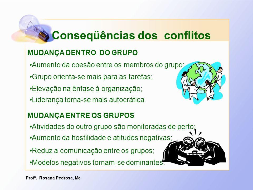 Profª. Rosana Pedrosa, Me Conseqüências dos conflitos Aumento da coesão entre os membros do grupo; Grupo orienta-se mais para as tarefas; Elevação na