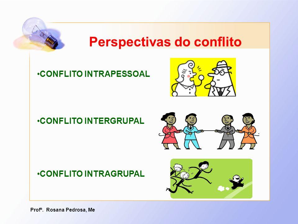 Profª. Rosana Pedrosa, Me Perspectivas do conflito CONFLITO INTRAPESSOAL CONFLITO INTERGRUPAL CONFLITO INTRAGRUPAL