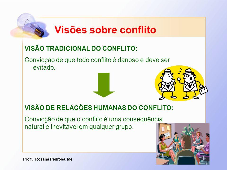 Profª. Rosana Pedrosa, Me VISÃO TRADICIONAL DO CONFLITO: Convicção de que todo conflito é danoso e deve ser evitado. VISÃO DE RELAÇÕES HUMANAS DO CONF
