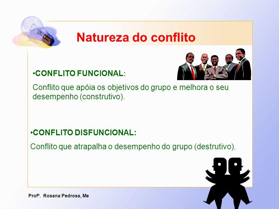 Profª. Rosana Pedrosa, Me Natureza do conflito CONFLITO FUNCIONAL : Conflito que apóia os objetivos do grupo e melhora o seu desempenho (construtivo).