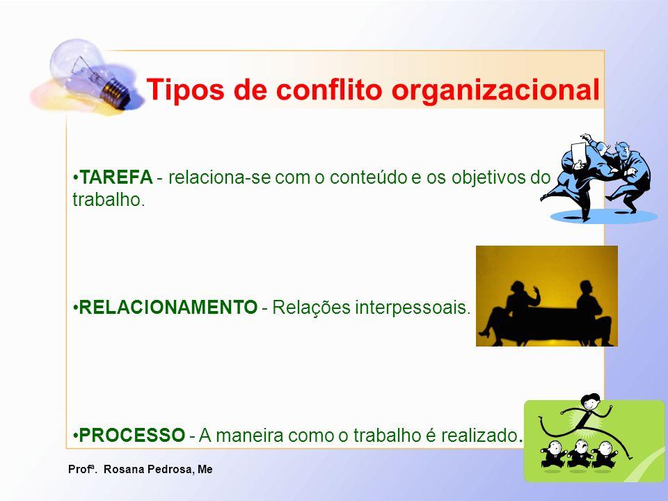Profª. Rosana Pedrosa, Me TAREFA - relaciona-se com o conteúdo e os objetivos do trabalho. RELACIONAMENTO - Relações interpessoais. Tipos de conflito