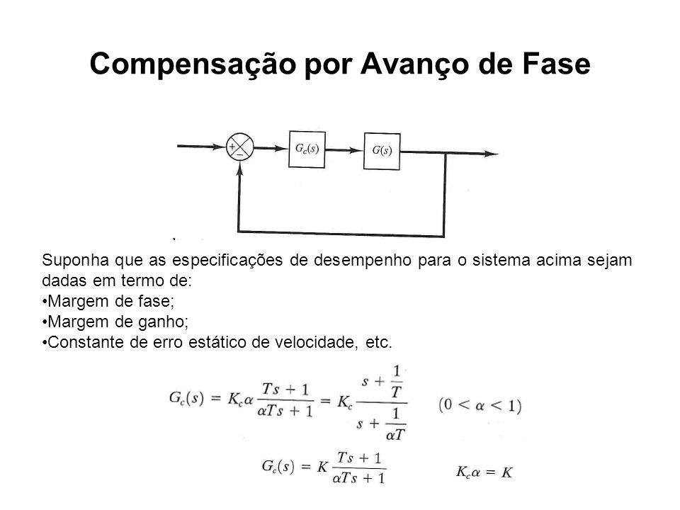 Compensação por Avanço de Fase Suponha que as especificações de desempenho para o sistema acima sejam dadas em termo de: Margem de fase; Margem de gan