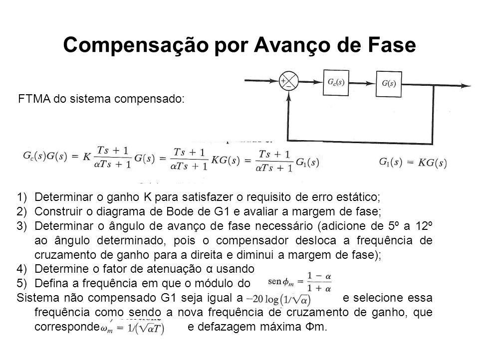 Compensação por Avanço de Fase FTMA do sistema compensado: 1)Determinar o ganho K para satisfazer o requisito de erro estático; 2)Construir o diagrama
