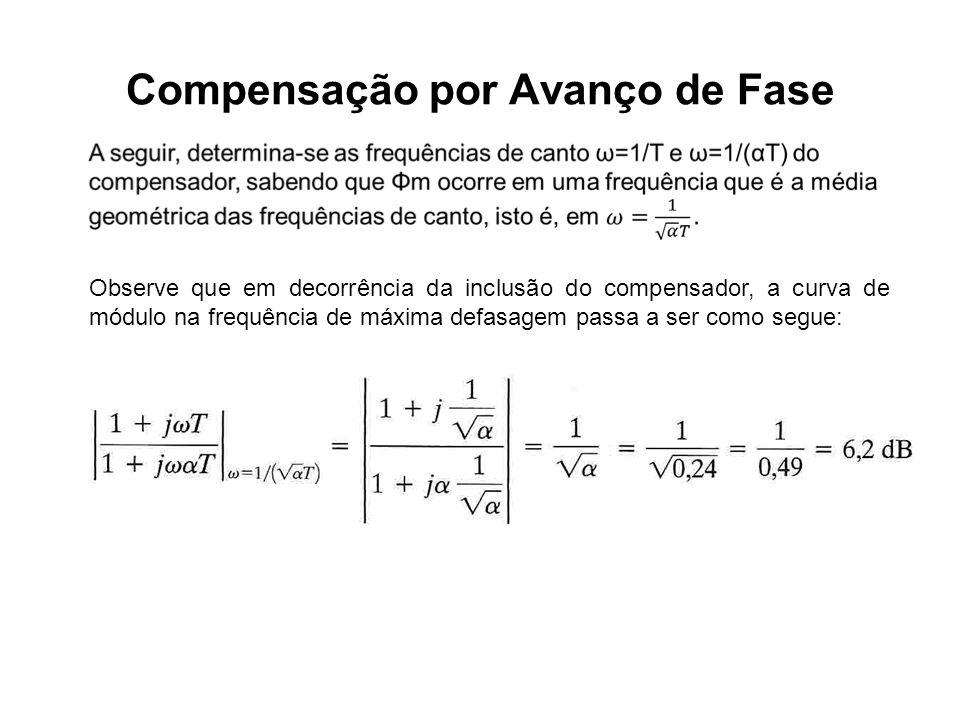 Compensação por Avanço de Fase Observe que em decorrência da inclusão do compensador, a curva de módulo na frequência de máxima defasagem passa a ser