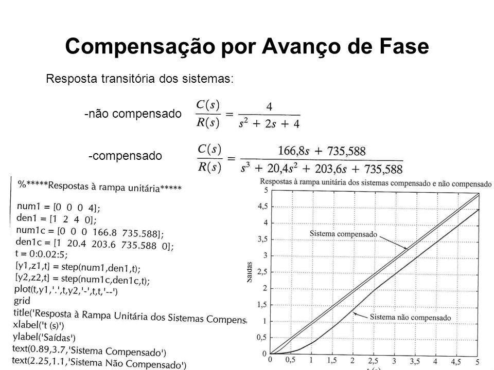 Compensação por Avanço de Fase Resposta transitória dos sistemas: -não compensado -compensado